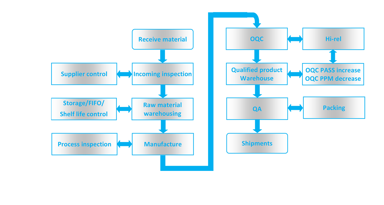 Jgd quality control quality management processes geenschuldenfo Image collections
